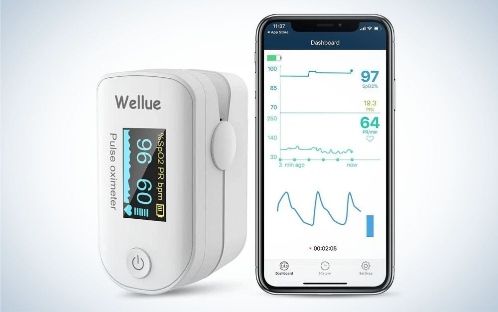The Wellue Pulse Oximeter Fingertip Blood Oxygen Saturation Monitor is the best smart pulse oximeter.